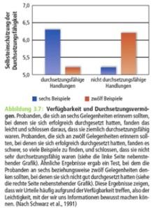 """Aus """"Sozialpsychologie vom Pearson Verlag"""". Einfache aber sehr wirksame Täuschung."""
