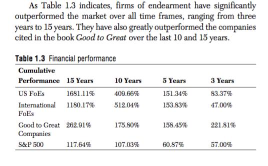 Firms-Endearment